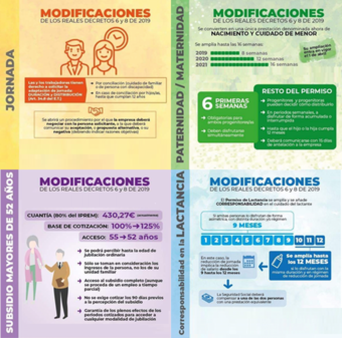 Modificaciones legales